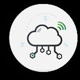 Industrial Iot - ThingWorx